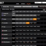 Centrebet Horse Racing Live bets page screenshot