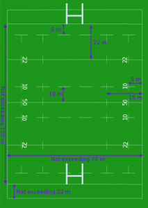 Rugby Union field image