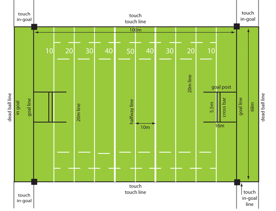 Rugby-League-Field